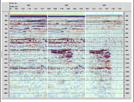 Seismic stacked sections from the Sleipner time-lapse CO2 project. Sleipner is a giant natural gas/condensate field in the Norwegian North Sea. Vertical sections are taken from the 1994 (left), 2002 (middle), and 2002-1994 difference (right) cubes. Clear evidence of a time-lapse anomaly is visible in the difference section starting at around 900 milliseconds. CO2 injection started in 1996.