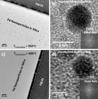 SELECTIVE HYDROGEN MONITORING USING NANOPARTICLE-BASED FUNCTIONAL SENSORS