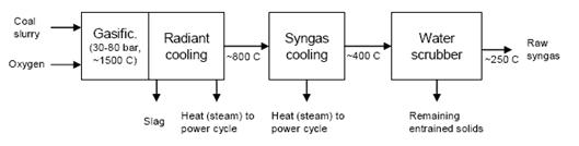 Figure 1: Block Diagram of GE Radiant Cooling Mode