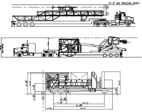 Transportation concepts for a purpose-built microhole coiled tubing drilling rig.