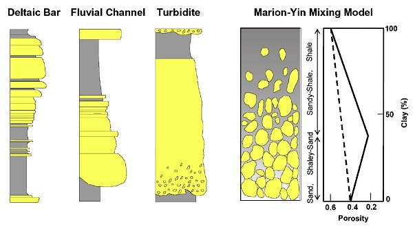 Geologic factors which control rock microstructure.