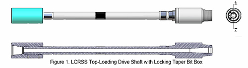 Figure 1. LCRSS Top-Loading Drive Shaft with Locking Taper Bit Box
