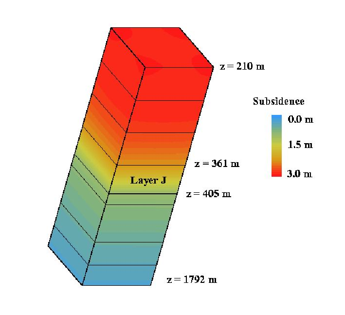 Vertical subsidence (in meters) after 7 years of coupled simulation for the Belridge field analysis.