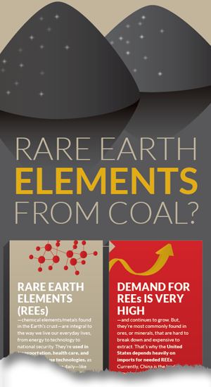 Rare Earth element from Coal