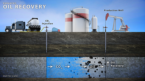 ​​​​Earth Cutaway showing enhanced oil recovery