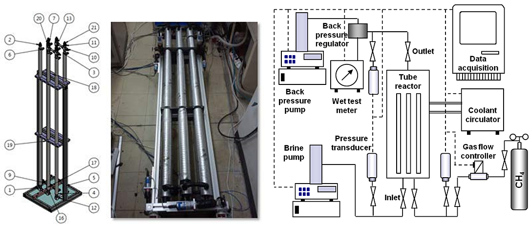 Experimental setup for 1D 1-m scale GH production