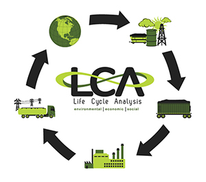 Life Cycle Analysis (LCA) of Energy Technology and Pathways