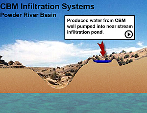 CBM Infiltration Systems, Powder River Basin - Produced water from CBM well pumped into near stream infiltration pond.
