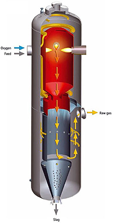 Figure 3. PRENFLO™ Gasifier/Direct Quench (PDQ)